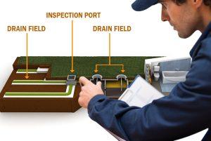 Septic Tanks, septic tank, septic tank service, septic tank pumping, septic tank cleaning, septic pumping, septic systems, septic tank install